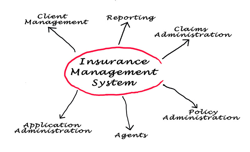 insurance claims administration and management
