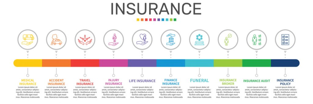 insurance BPO companies USA